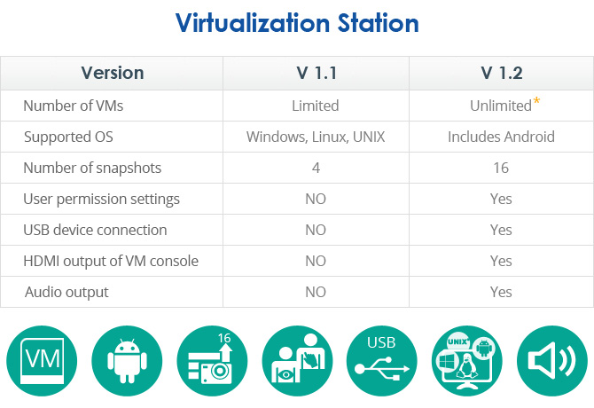 150121-Virtualization Station12 01 en