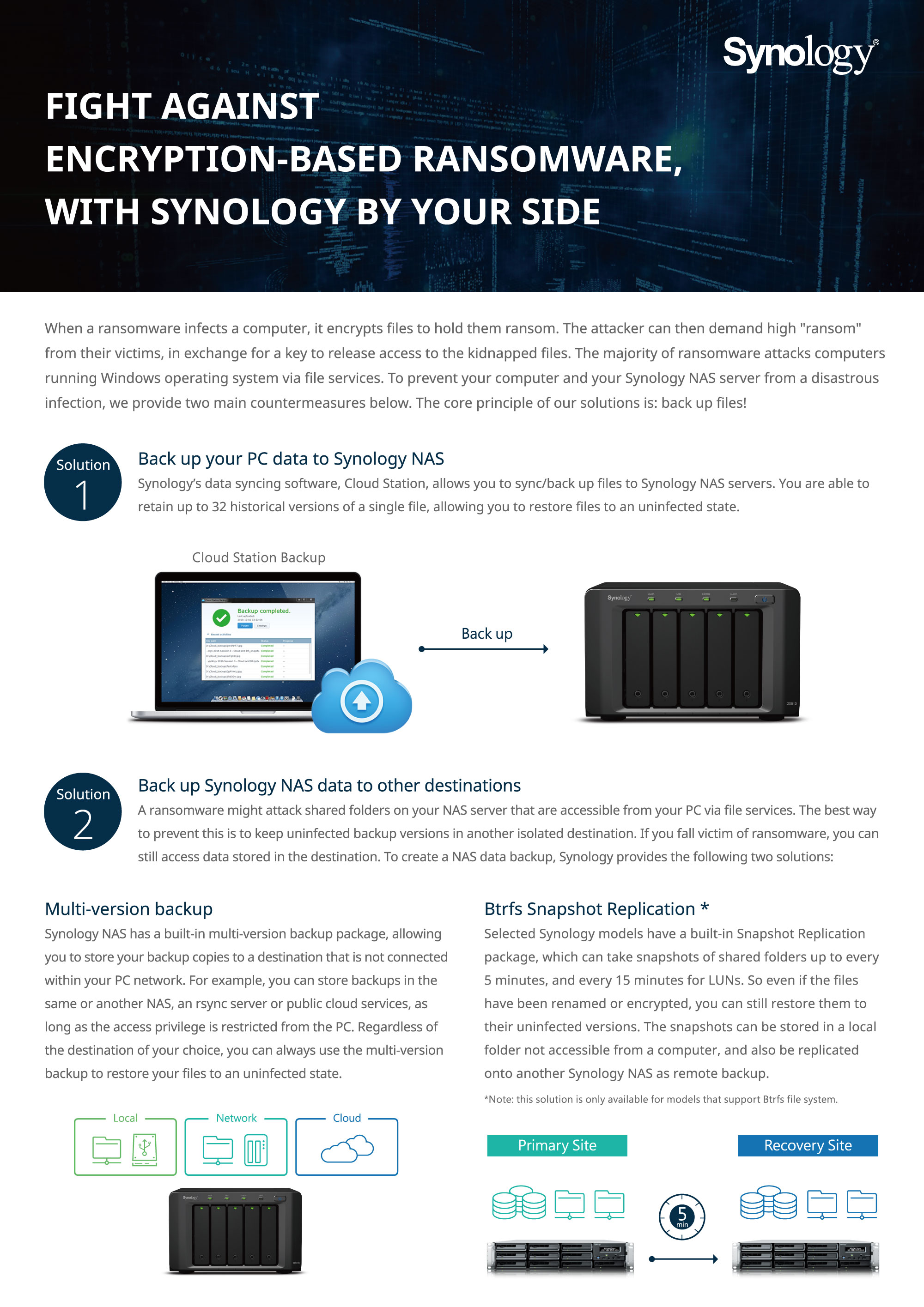 Synology: Protection Against Ransomware - ACE Peripherals