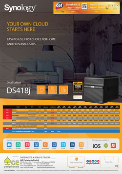 171102-Synology-DS416slim-DS416J-DS416-DS416play-DS916Plus-DX513-CCTV-License resize