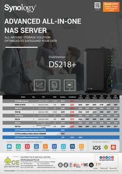 180906-Synology-NVR1218-DS218J-DS218-DS218Play-DS218Plus-DS718Plus-DX513-CCTV-License resize