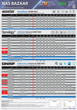 191114-ACE-NAS-Bazaar-Asustor-QNAP-Synology-Comparison-Page1 resize