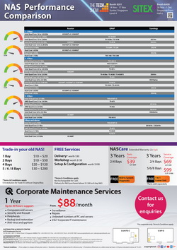 191114-ACE-NAS-Bazaar-Asustor-QNAP-Synology-Comparison-Page2 resize
