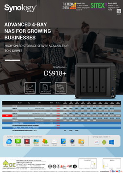 191114-Synology-DS418J-DS418-DS418play-DS918Plus-DX513-CCTV-License resize