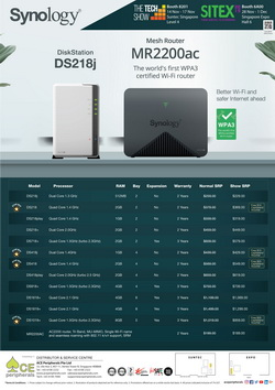 191114-Synology-Mesh-Router-MR2200ac-DS218j resize