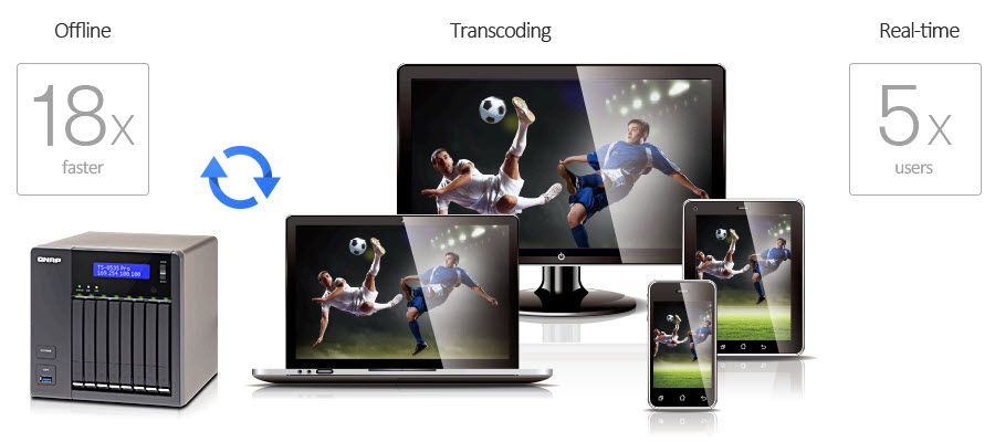 SS-853-Pro Transcoding
