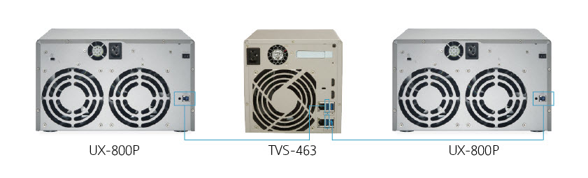 TVS-463 expansion