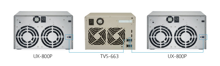 TVS-663 expansion