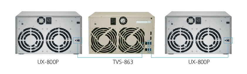 TVS-863 expansion