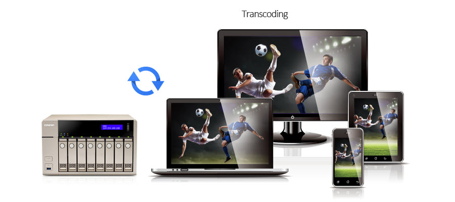 TVS-863plus Transcoding