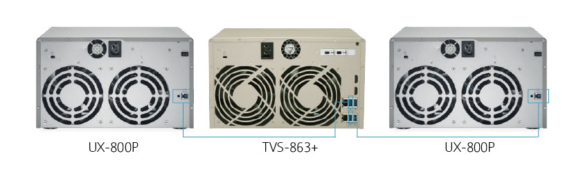 TVS-863plus expansion