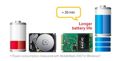 stay connected longer with extended battery life