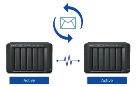 mailplus-mail-server