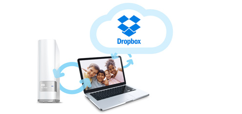 WD My Cloud - ACE Peripherals ::: Completing I T